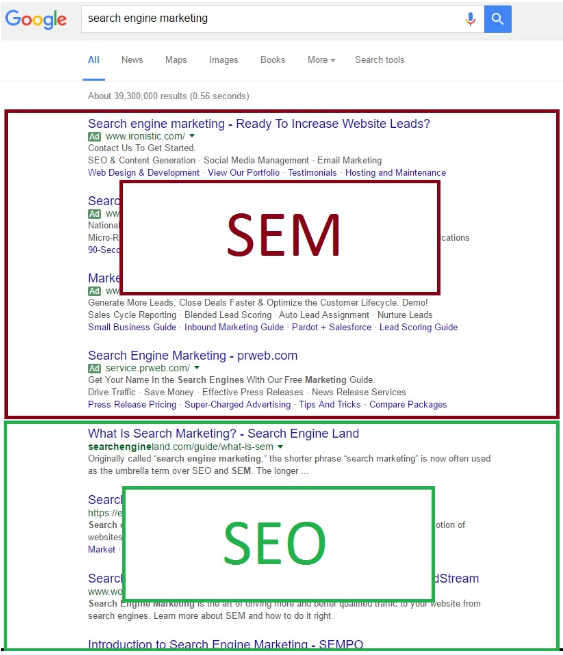 Advanta Advertising Knowledge Center What Is SEM & Paid Search article Google SERPs results