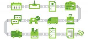 Advanta Advertising Trade Show Logistics Graphic