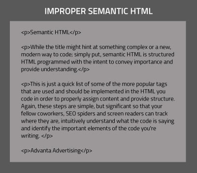 improper demonstration of semantic html