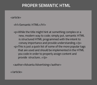 proper semantic html demonstration